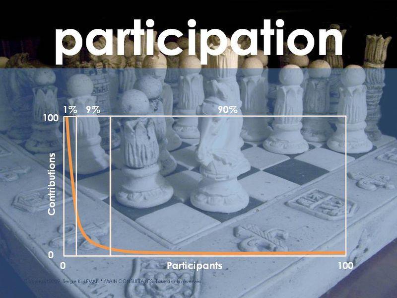 Pic_loi participation 90-9-1